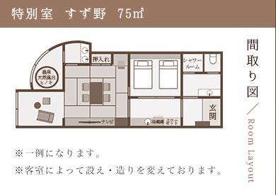 間取り図/Room Layout 特別室 すず野 75㎡